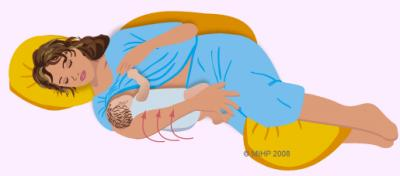 Осмотр невролога для грудничка 91
