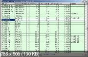 BVS-Автозапчасти 3.88