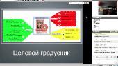 Золотой актив экспресс: построение подписной базы за 2 недели (2012) Видеокурс